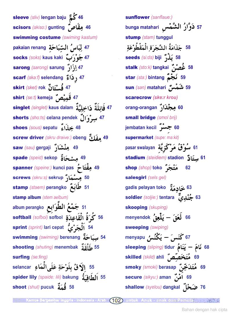 "karangan hobi saya dalam bahasa arab 19 thoughts on "" contoh-contoh karangan (insyak) bahasa arab pt3 / spm "" balqis august 6, 2013 at 8:00 am | reply assalamualaikum doakan saya berjaya dalam pmr."